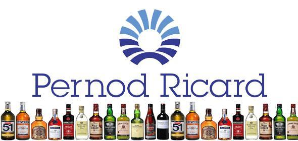 Prévisions de l'action Pernod Ricard